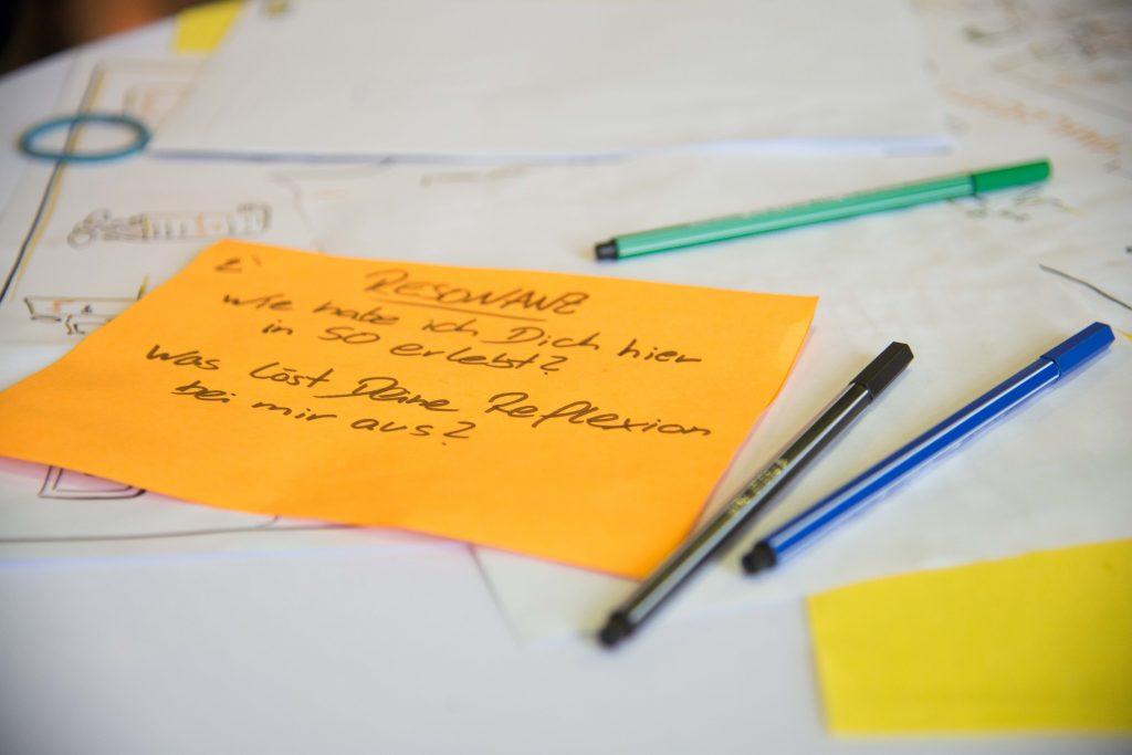 Agile Leadership Lab - Inhalte