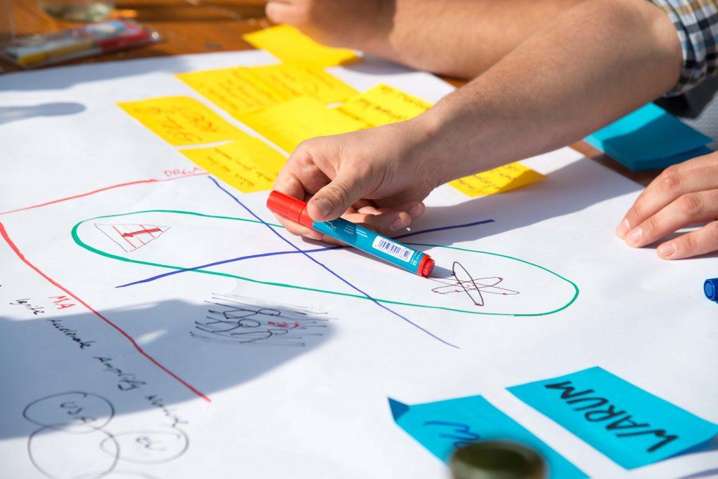 Agile Leadership Lab - Ist es etwas für dich?